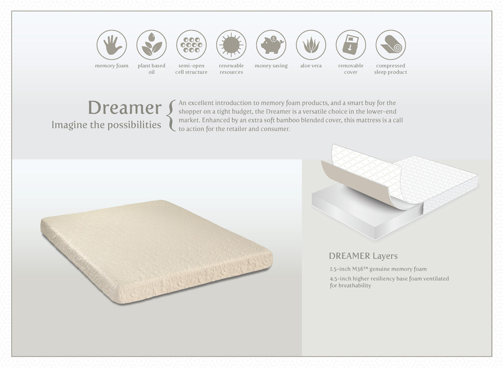Memory Foam Mattresses The Mattress Place Knoxville S